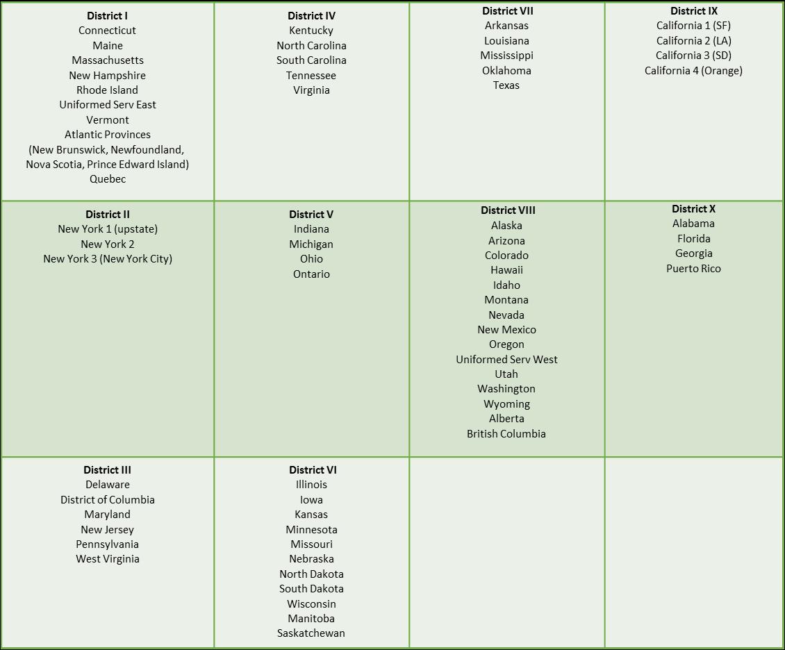 appendix 1 - table